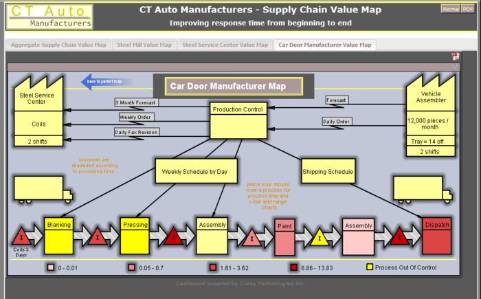 Corda Supply Chain1.png