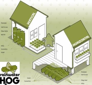 HOG houses SPARK3.jpg
