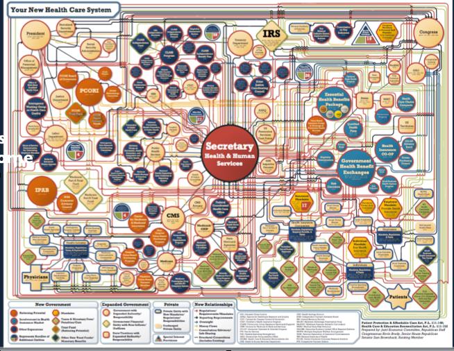 US health bubbles.png