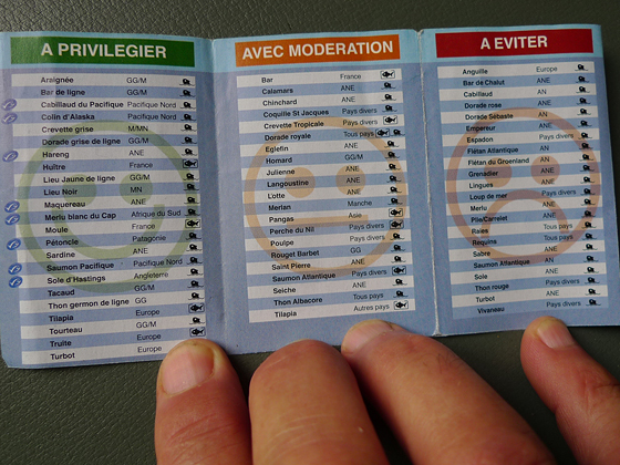 WWF_fish_infor.jpg