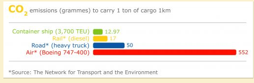 shipping-emissions.png