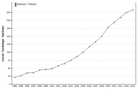 graph_l0001.php