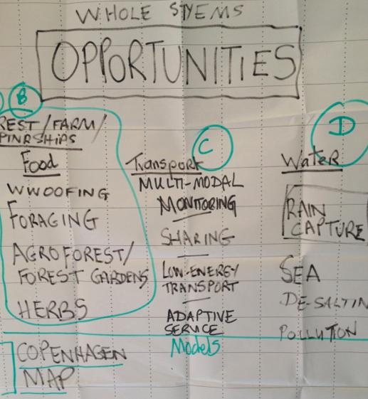 aa Grinda Opportunities (whiteboard)